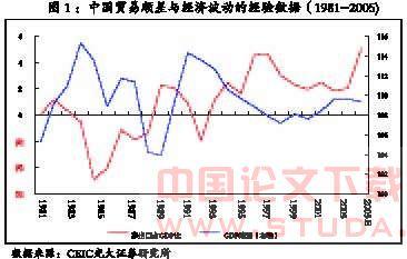中国gdp经济增长图_1983年中国gdp